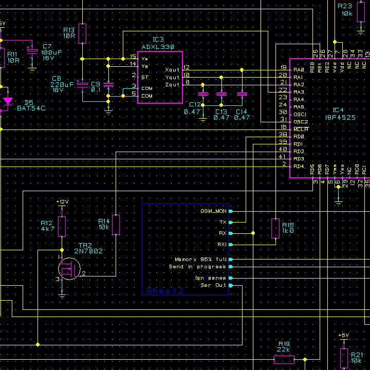 Experienced PCB Designer | Why Hire Me